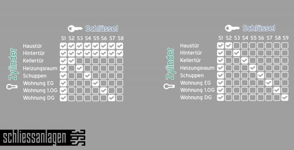 2016_10-1-HS_ZHS-Schliessanlage