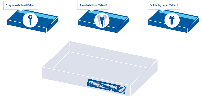 2017_09-1-CES-optimale-Verpackung
